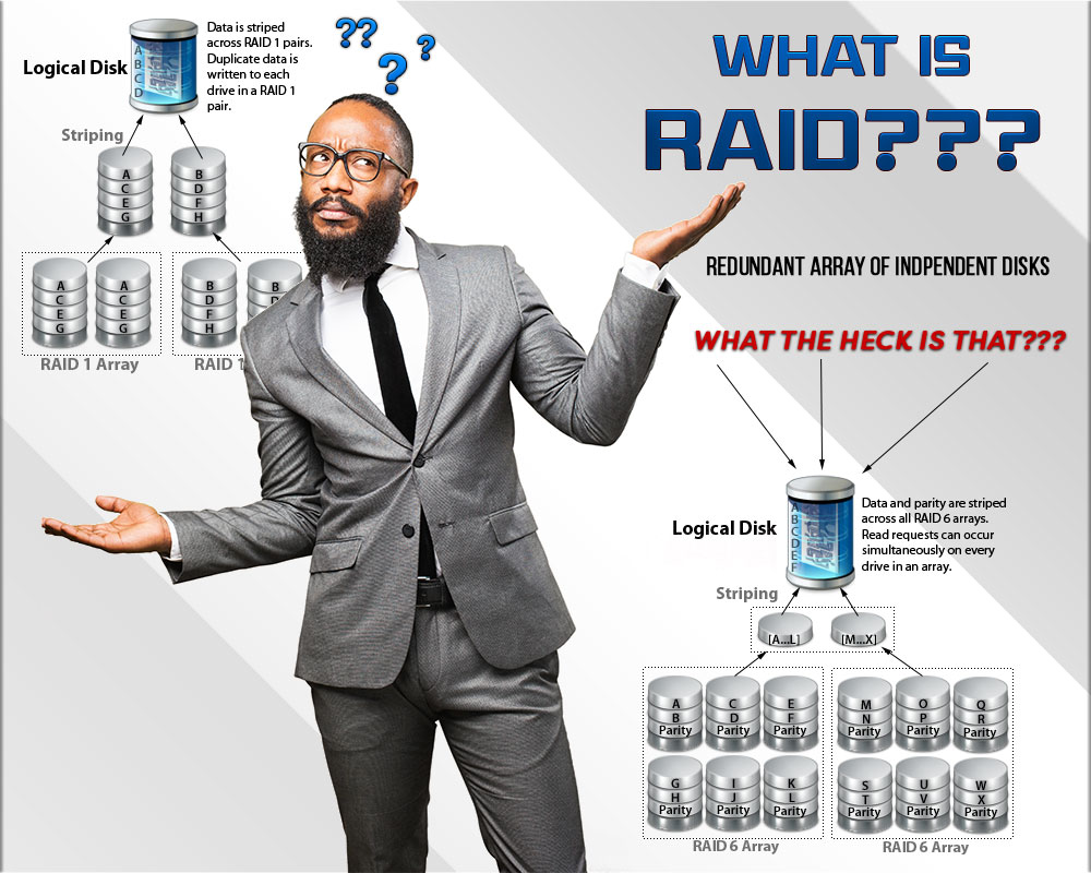 The Ultimate Guide to RAID