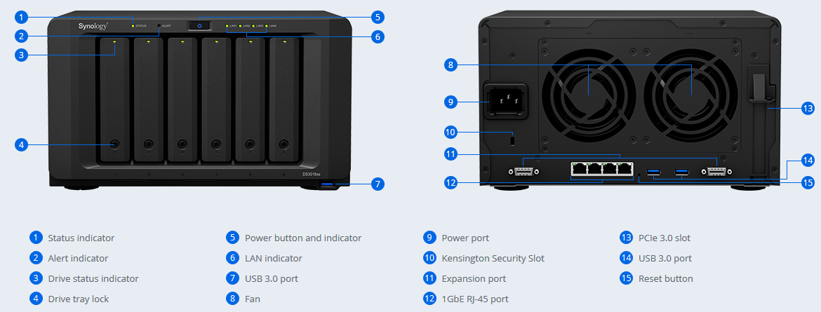 Synology DS3018xs Hardware Features