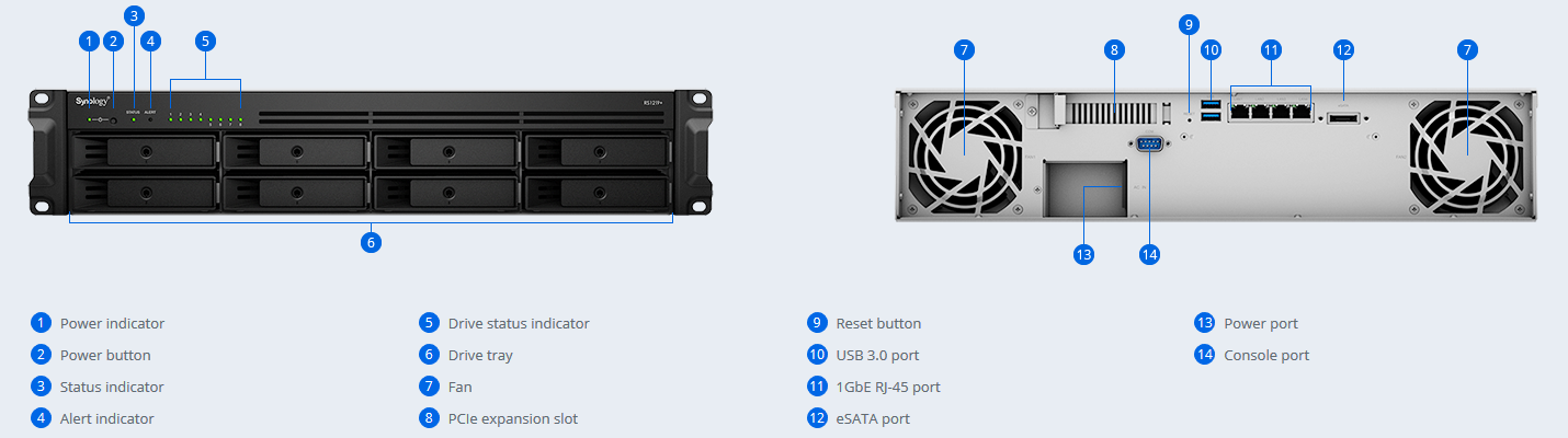 Synology RS1219+ NAS Buyer's Guide